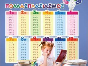 Πολλαπλασιασμός Παιδικά Αυτοκόλλητα τοίχου 65 x 73 εκ.